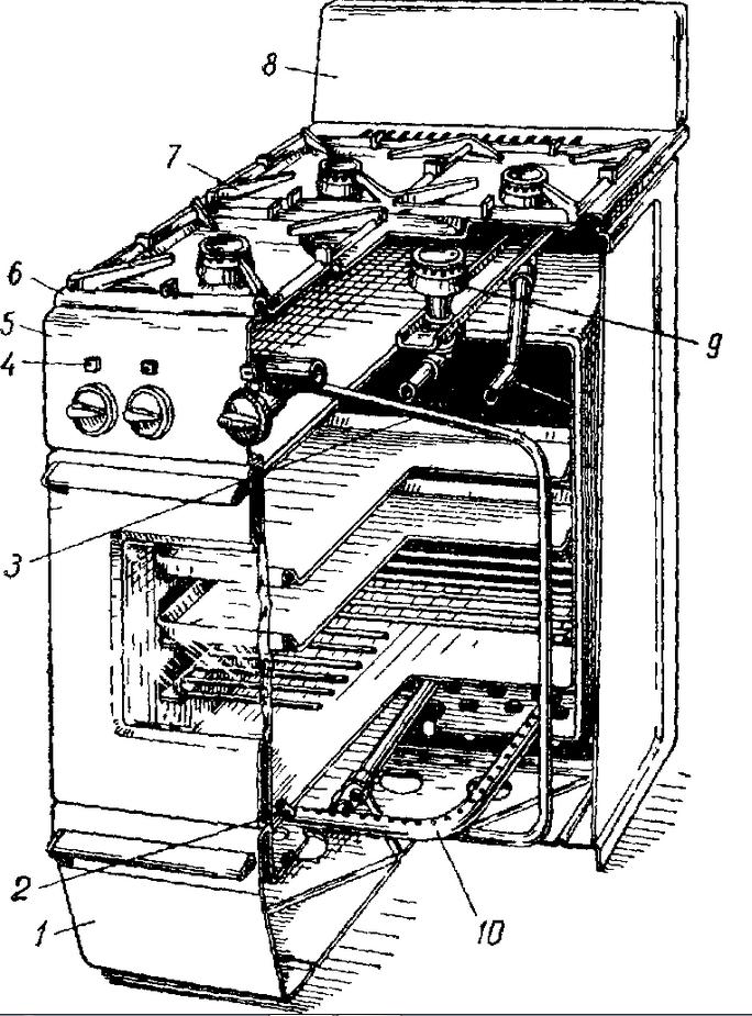 Схема газовой плиты